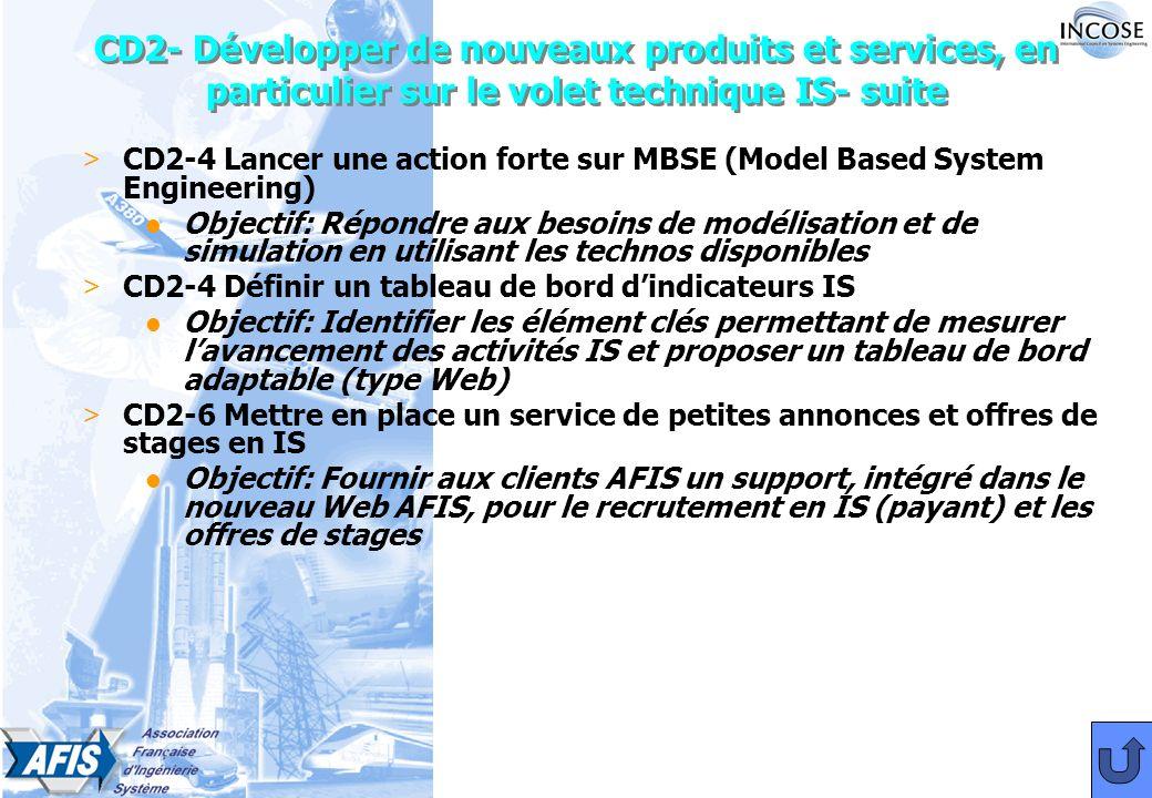 CD2- Développer de nouveaux produits et services, en particulier sur le volet technique IS- suite > CD2-4 Lancer une action forte sur MBSE (Model Based System Engineering) l Objectif: Répondre aux besoins de modélisation et de simulation en utilisant les technos disponibles > CD2-4 Définir un tableau de bord dindicateurs IS l Objectif: Identifier les élément clés permettant de mesurer lavancement des activités IS et proposer un tableau de bord adaptable (type Web) > CD2-6 Mettre en place un service de petites annonces et offres de stages en IS l Objectif: Fournir aux clients AFIS un support, intégré dans le nouveau Web AFIS, pour le recrutement en IS (payant) et les offres de stages