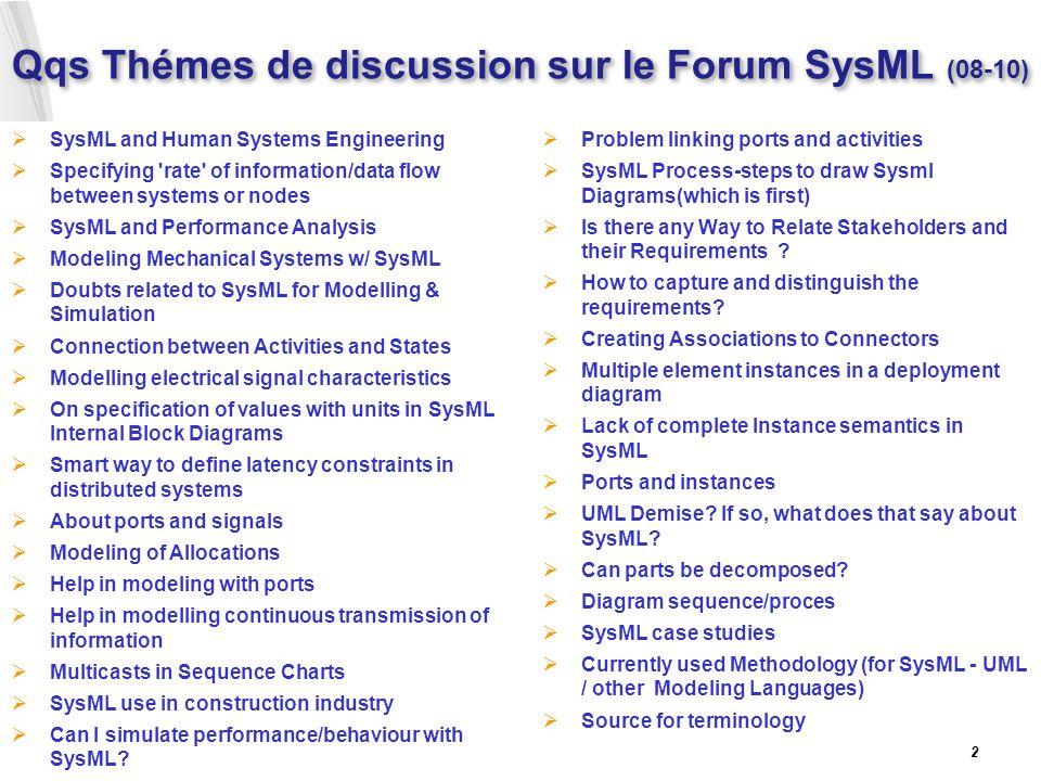 Qqs Thémes de discussion sur le Forum MBSE (08-10) [MBSE] Model.