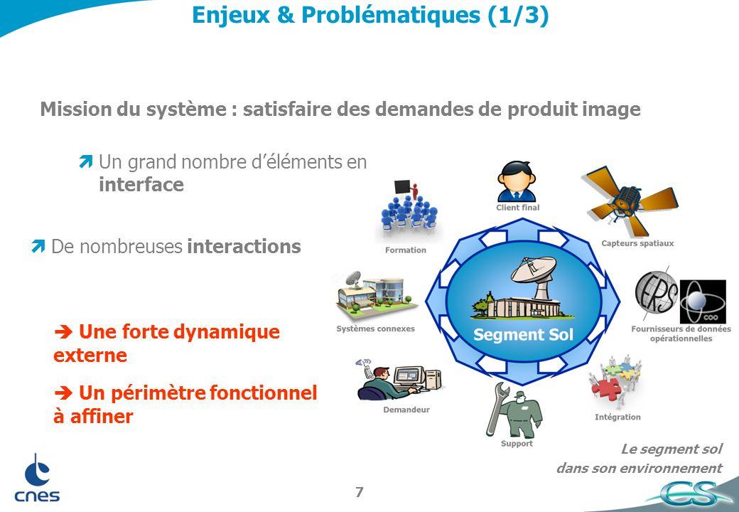 7 Enjeux & Problématiques (1/3) Mission du système : satisfaire des demandes de produit image Un grand nombre déléments en interface De nombreuses interactions Une forte dynamique externe Un périmètre fonctionnel à affiner Le segment sol dans son environnement
