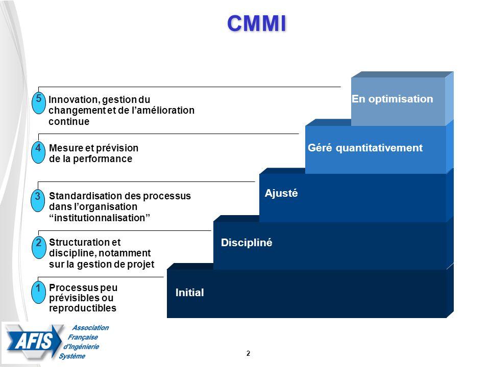 23 ans d évolutions CMMI CMM 1987 1 ère diffusion 1990 version 1.0 1993 version 1.1 2000 Version 1.0 2006 Version 1.2 Logiciel étages continu DEV 2006 Nov 2010 Version 1.3 Fusion étages/continu + Ingénierie Système et organisation projet (dév intégré) ACQ 2007 2009 SVC