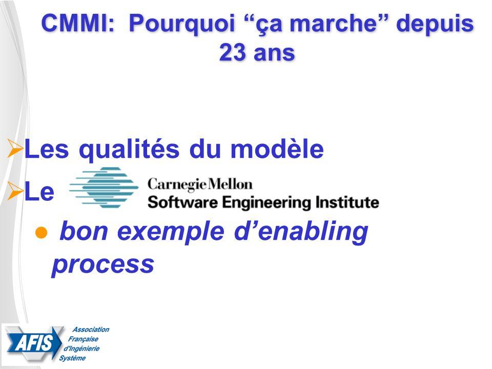 CMMI: Pourquoi ça marche depuis 23 ans Les qualités du modèle Le l bon exemple denabling process