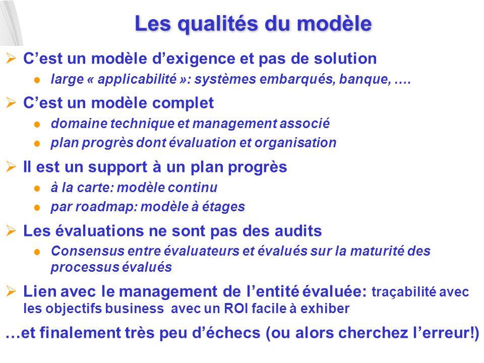 Les qualités du modèle Cest un modèle dexigence et pas de solution l large « applicabilité »: systèmes embarqués, banque, …. Cest un modèle complet l