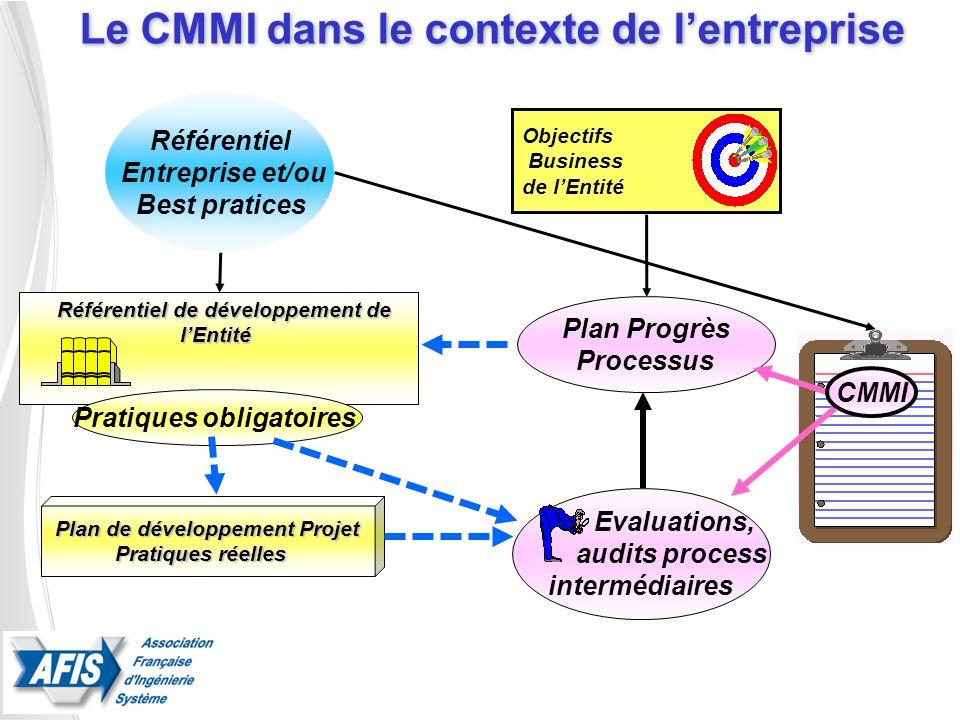 Le CMMI dans le contexte de lentreprise Référentiel de développement de Référentiel de développement delEntité Pratiques obligatoires Référentiel Entr