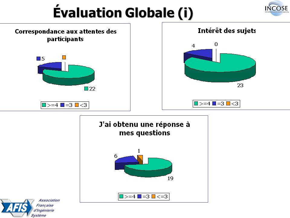 Évaluation Globale (i)