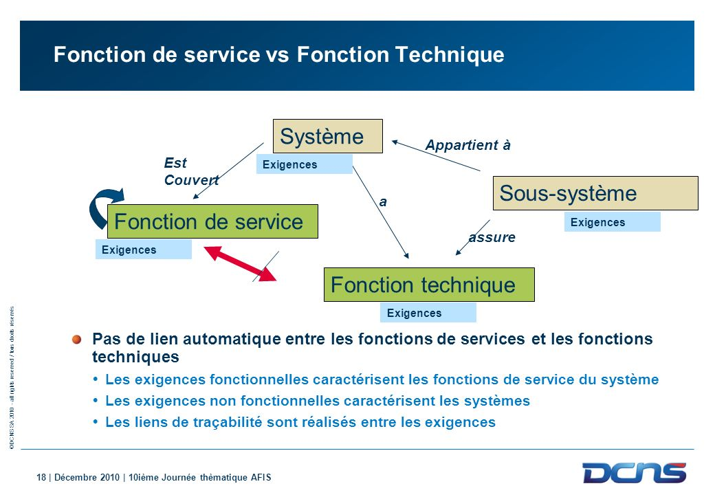 ©DCNS SA 2010 - all rights reserved / tous droits réservés 18 | Décembre 2010 | 10ième Journée thèmatique AFIS Fonction de service vs Fonction Techniq