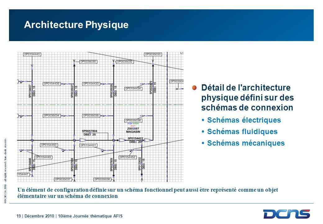 ©DCNS SA 2010 - all rights reserved / tous droits réservés 19 | Décembre 2010 | 10ième Journée thèmatique AFIS Architecture Physique Détail de l'archi