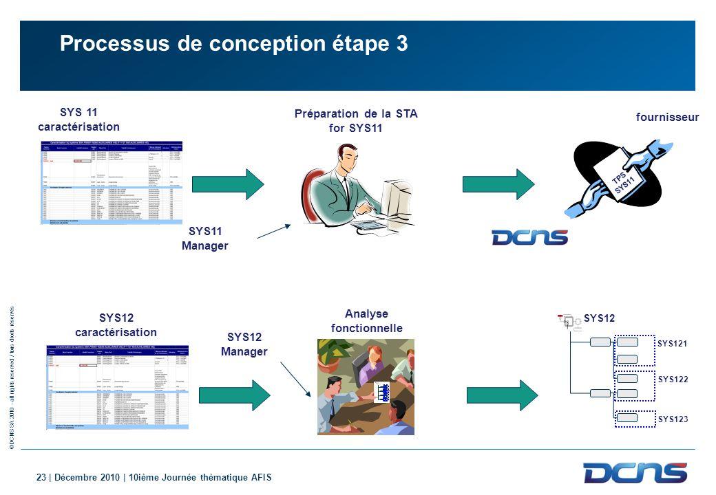 ©DCNS SA 2010 - all rights reserved / tous droits réservés 23 | Décembre 2010 | 10ième Journée thèmatique AFIS SYS12 caractérisation SYS 11 caractéris