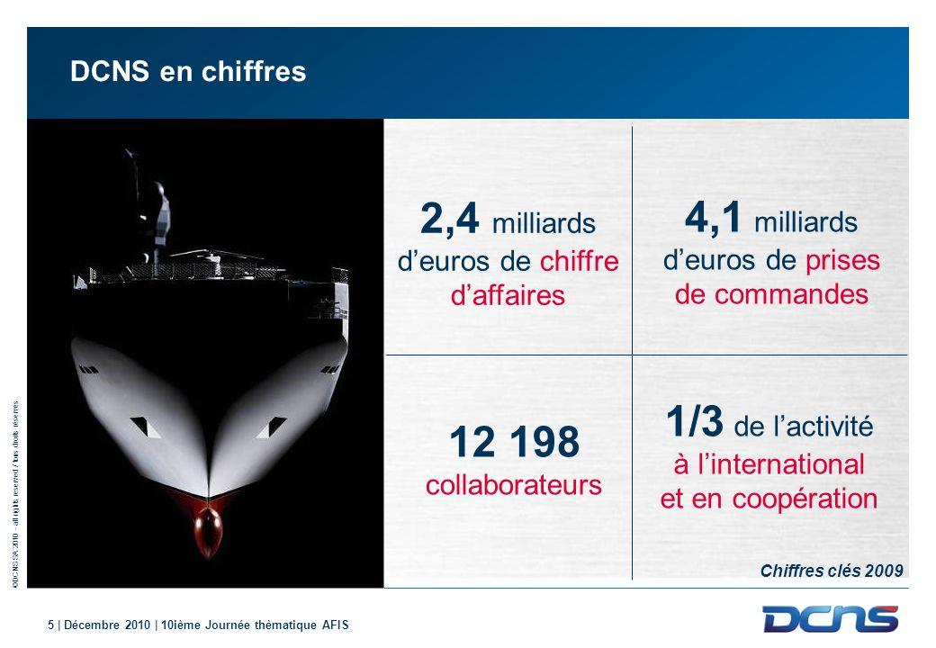 ©DCNS SA 2010 - all rights reserved / tous droits réservés 6 | Décembre 2010 | 10ième Journée thèmatique AFIS Plus de 350 ans dexpérience dans le domaine naval 17511631177818991967 2003199620072010 - … Premiers arsenaux créés par le Cardinal de Richelieu Fonderie de canons de marine à Ruelle Larsenal de Lorient succède à la Compagnie des Indes Lancement du Narval à Cherbourg, ancêtre du sous- marin moderne Lancement du 1 er sous-marin nucléaire lanceur dengins Admission au service actif des frégates furtives La Fayette DCN devient une société de droit privé à capitaux publics DCN devient DCNS, naissance du champion français du naval de défense DCNS lance une stratégie de croissance ambitieuse