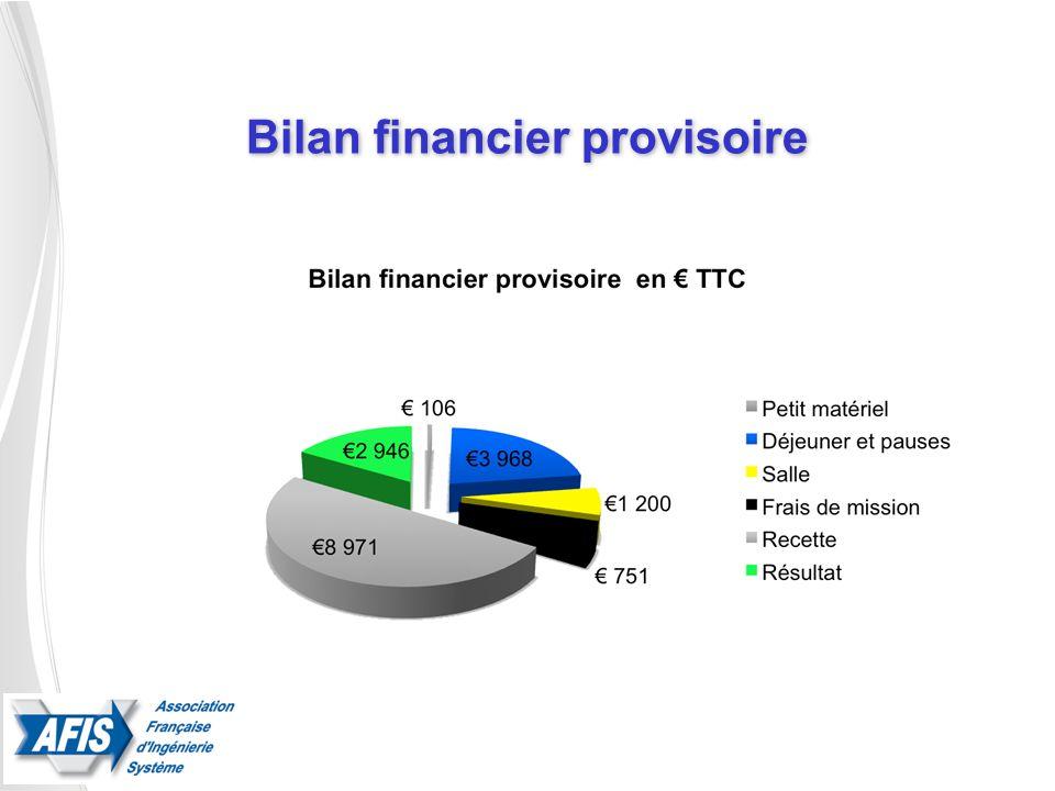 Bilan financier provisoire