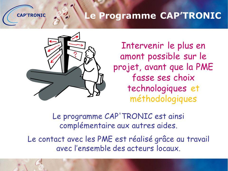 Le programme CAP TRONIC est ainsi complémentaire aux autres aides.
