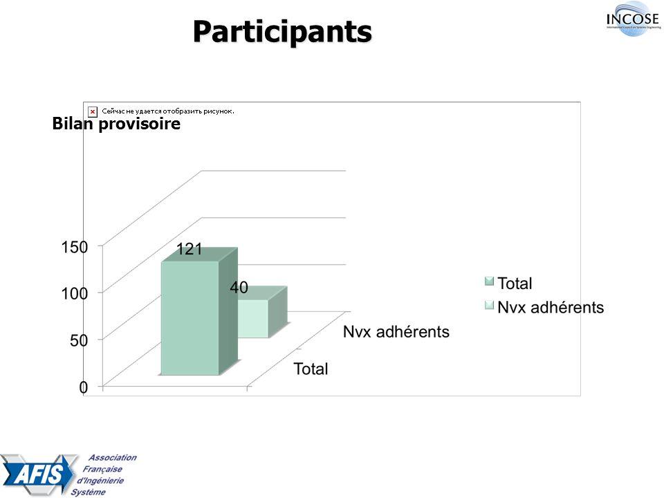 Participants Bilan provisoire