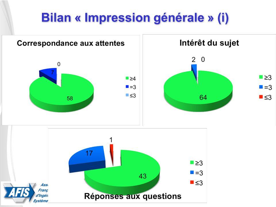 Bilan « Impression générale » (i)