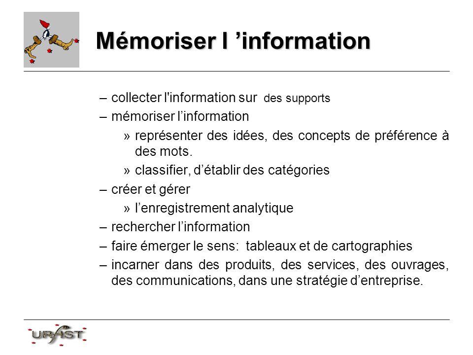 Mémoriser l information –collecter l information sur des supports –mémoriser linformation »représenter des idées, des concepts de préférence à des mots.