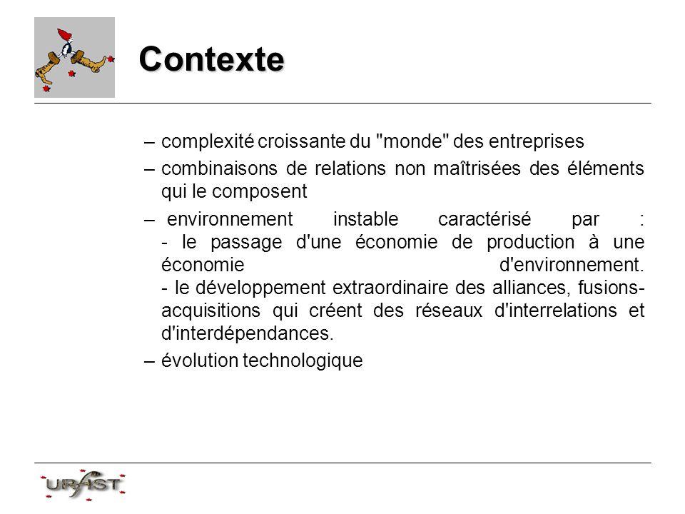 Contexte –complexité croissante du monde des entreprises –combinaisons de relations non maîtrisées des éléments qui le composent – environnement instable caractérisé par : - le passage d une économie de production à une économie d environnement.