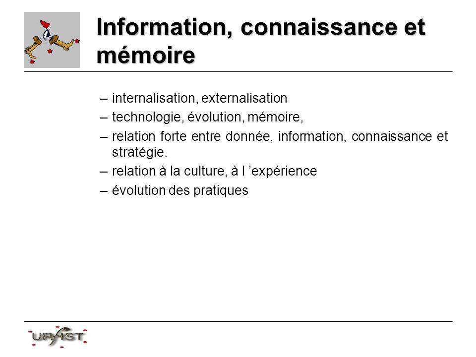 Information, connaissance et mémoire –internalisation, externalisation –technologie, évolution, mémoire, –relation forte entre donnée, information, connaissance et stratégie.