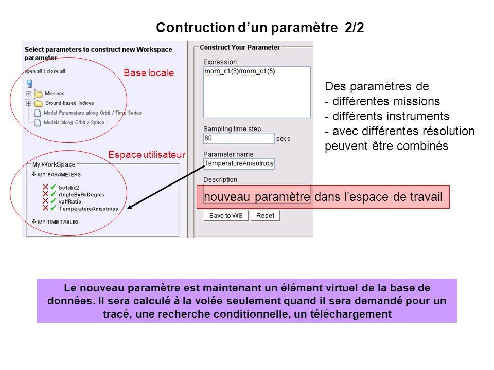 nouveau paramètre dans lespace de travail Le nouveau paramètre est maintenant un élément virtuel de la base de données. Il sera calculé à la volée seu