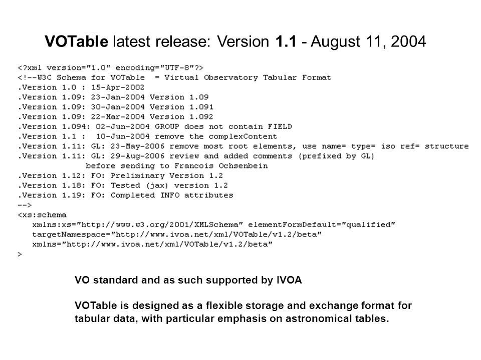 VOTable latest release: Version 1.1 - August 11, 2004 VO standard and as such supported by IVOA VOTable is designed as a flexible storage and exchange format for tabular data, with particular emphasis on astronomical tables.