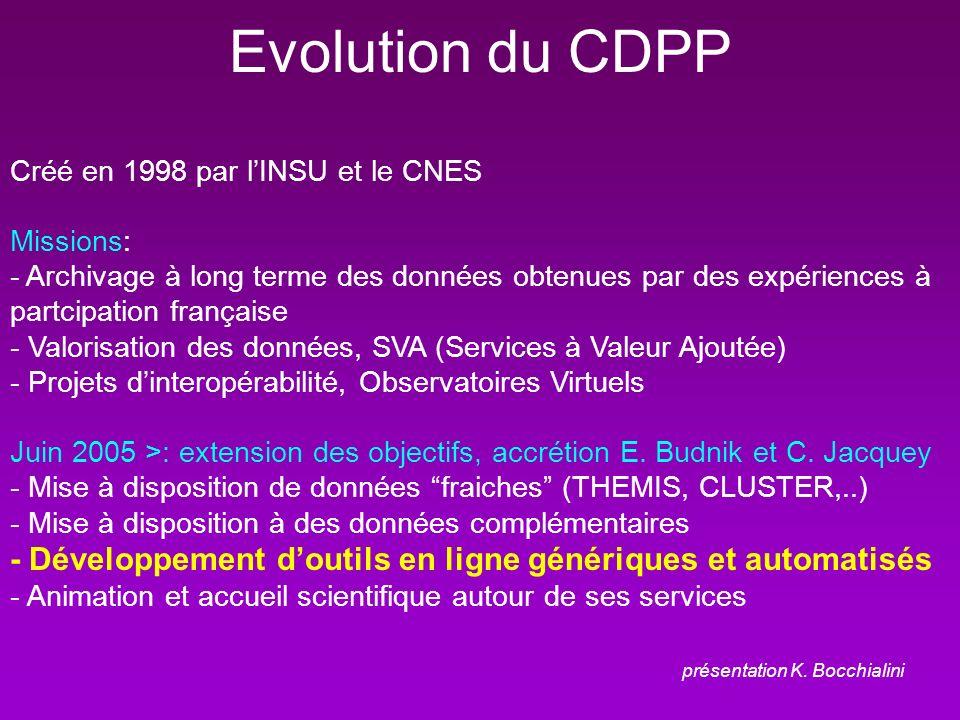 Evolution du CDPP Créé en 1998 par lINSU et le CNES Missions: - Archivage à long terme des données obtenues par des expériences à partcipation française - Valorisation des données, SVA (Services à Valeur Ajoutée) - Projets dinteropérabilité, Observatoires Virtuels Juin 2005 >: extension des objectifs, accrétion E.