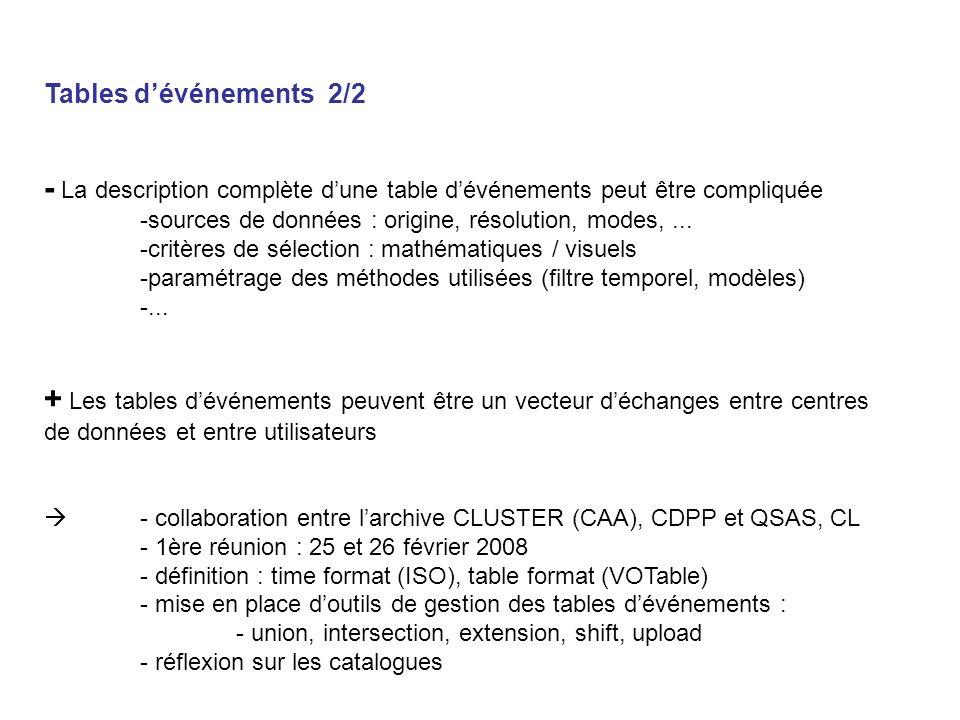 Tables dévénements 2/2 - La description complète dune table dévénements peut être compliquée -sources de données : origine, résolution, modes,... -cri