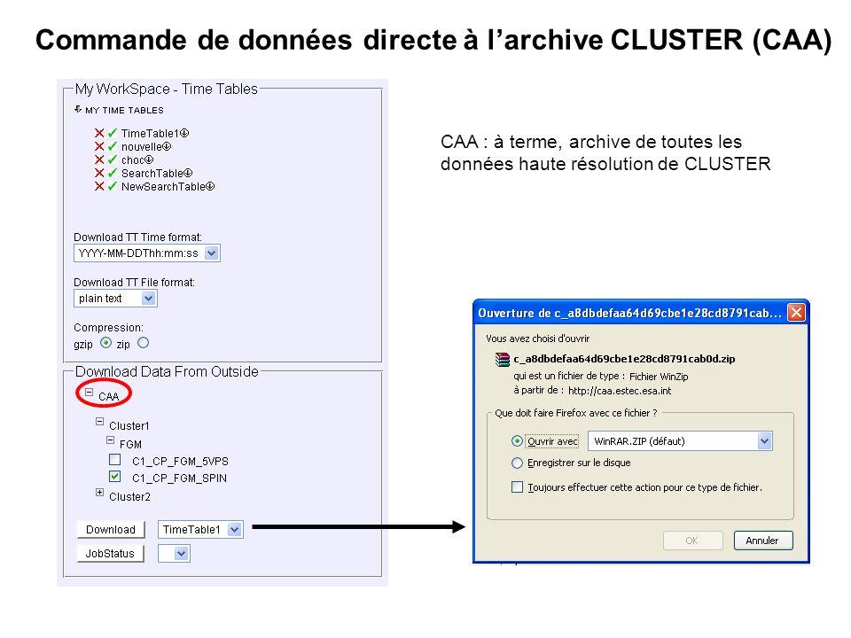 Commande de données directe à larchive CLUSTER (CAA) CAA : à terme, archive de toutes les données haute résolution de CLUSTER