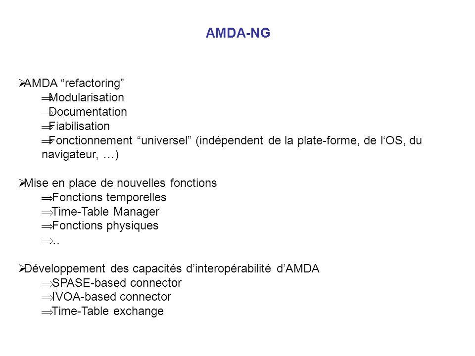 AMDA-NG AMDA refactoring ÞModularisation ÞDocumentation ÞFiabilisation ÞFonctionnement universel (indépendent de la plate-forme, de lOS, du navigateur