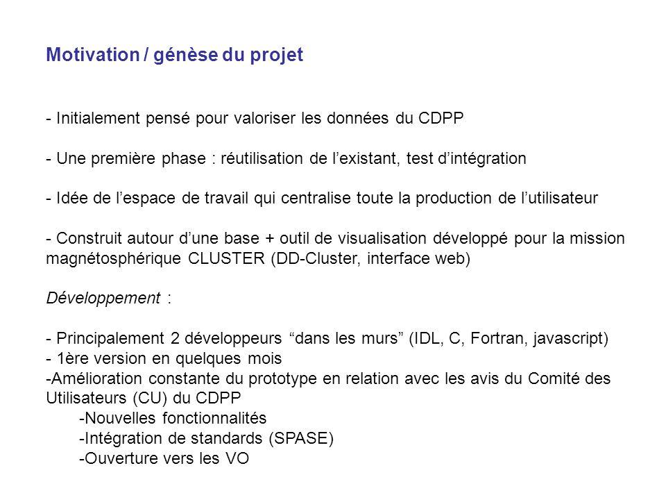 Motivation / génèse du projet - Initialement pensé pour valoriser les données du CDPP - Une première phase : réutilisation de lexistant, test dintégration - Idée de lespace de travail qui centralise toute la production de lutilisateur - Construit autour dune base + outil de visualisation développé pour la mission magnétosphérique CLUSTER (DD-Cluster, interface web) Développement : - Principalement 2 développeurs dans les murs (IDL, C, Fortran, javascript) - 1ère version en quelques mois -Amélioration constante du prototype en relation avec les avis du Comité des Utilisateurs (CU) du CDPP -Nouvelles fonctionnalités -Intégration de standards (SPASE) -Ouverture vers les VO