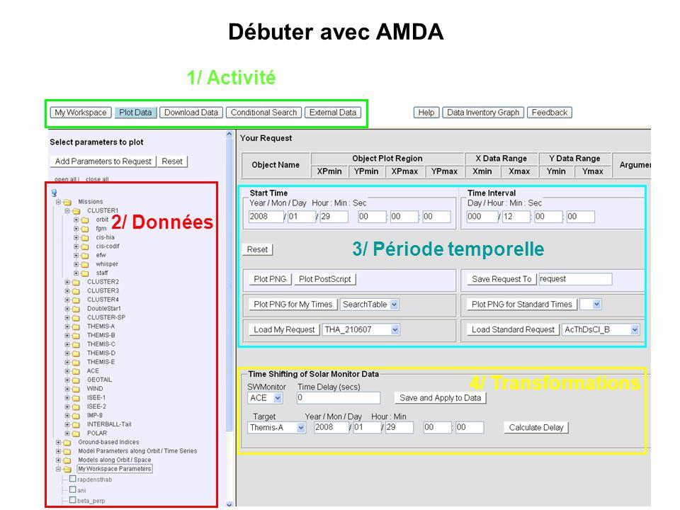 1/ Activité 2/ Données 3/ Période temporelle Débuter avec AMDA 4/ Transformations