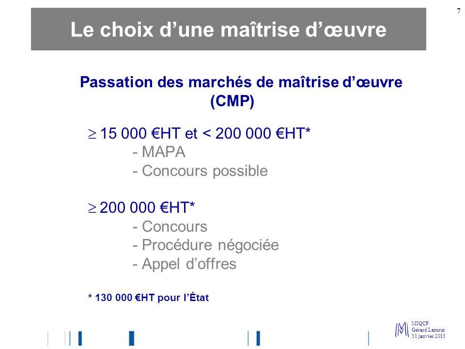 MIQCP Gérard Lamour 31 janvier 2013 7 Passation des marchés de maîtrise dœuvre (CMP) 15 000 HT et < 200 000 HT* - MAPA - Concours possible 200 000 HT*