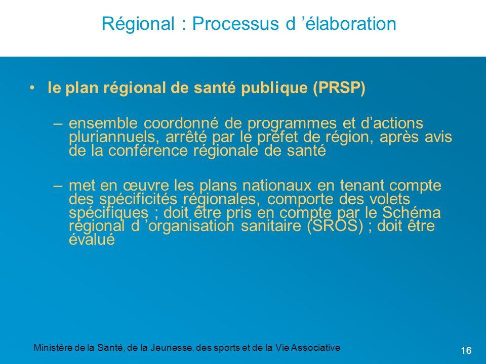 Ministère de la Santé, de la Jeunesse, des sports et de la Vie Associative 16 Régional : Processus d élaboration le plan régional de santé publique (P