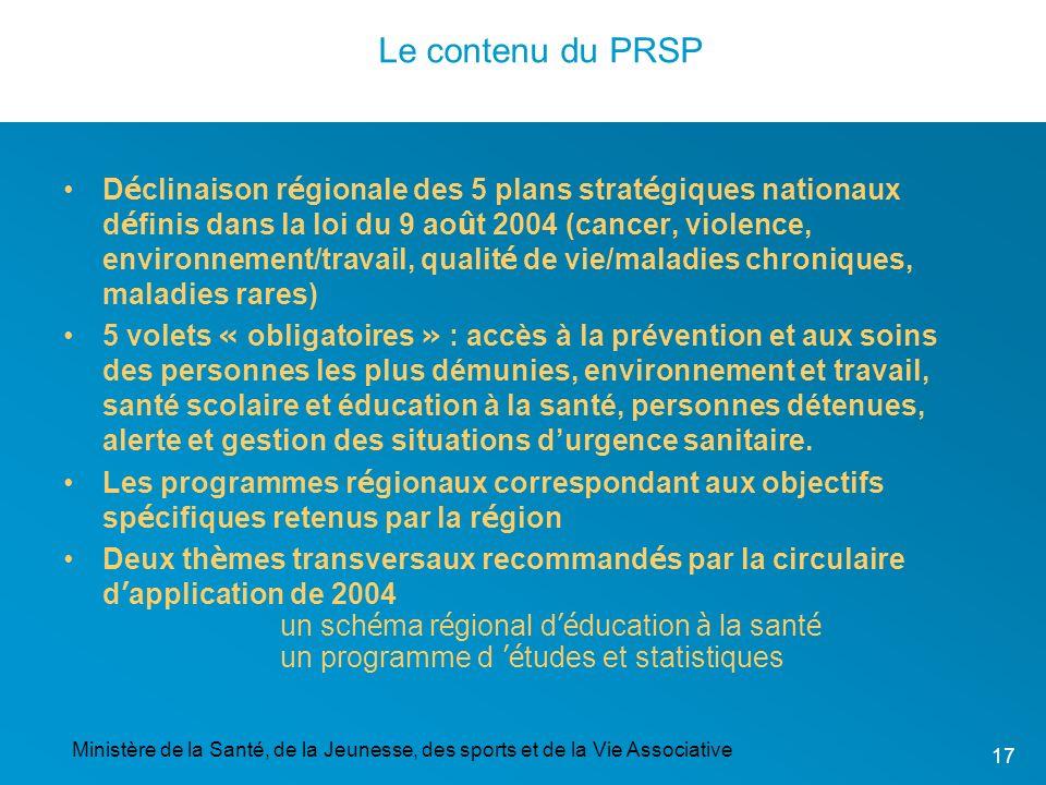 Ministère de la Santé, de la Jeunesse, des sports et de la Vie Associative 17 Le contenu du PRSP D é clinaison r é gionale des 5 plans strat é giques