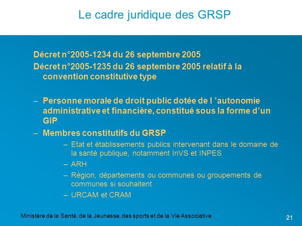Ministère de la Santé, de la Jeunesse, des sports et de la Vie Associative 21 Le cadre juridique des GRSP Décret n°2005-1234 du 26 septembre 2005 Décr