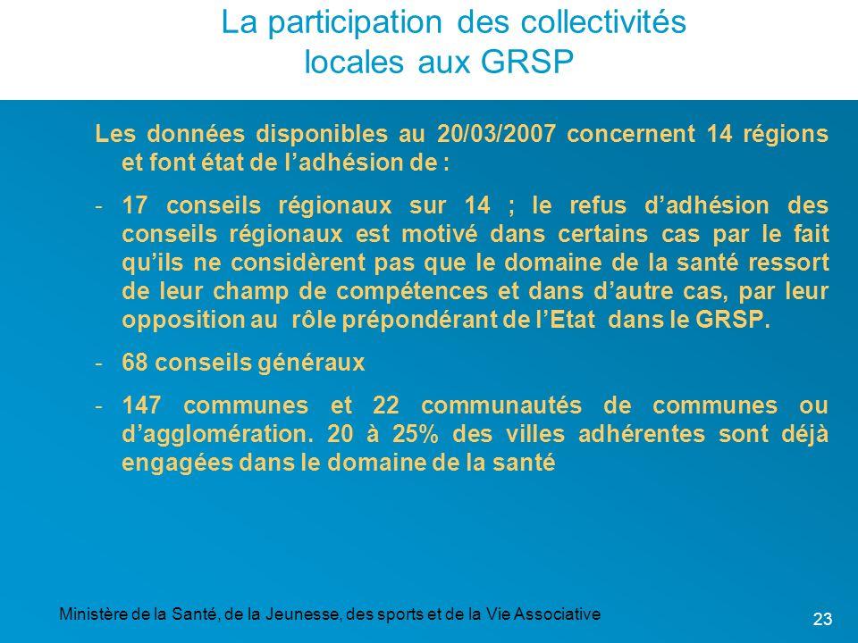 Ministère de la Santé, de la Jeunesse, des sports et de la Vie Associative 23 La participation des collectivités locales aux GRSP Les données disponib