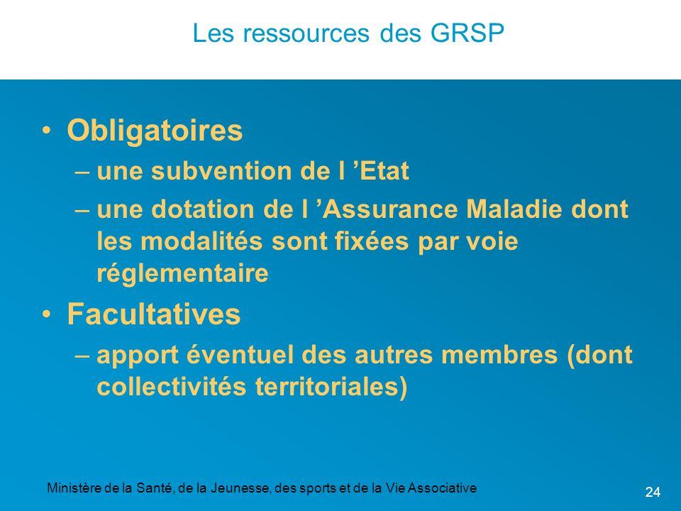 Ministère de la Santé, de la Jeunesse, des sports et de la Vie Associative 24 Les ressources des GRSP Obligatoires –une subvention de l Etat –une dota