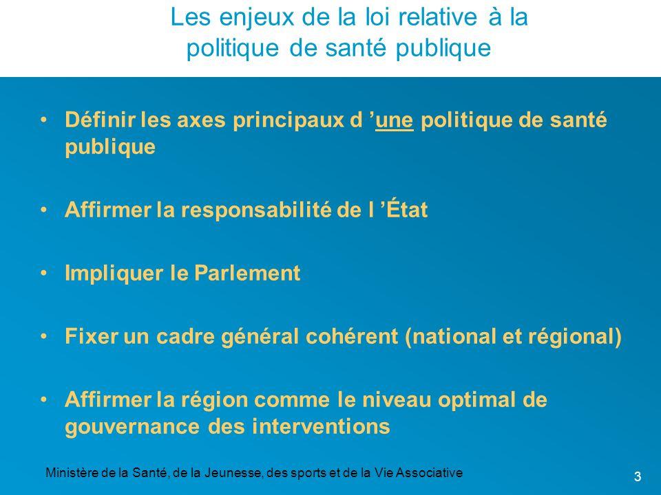 Ministère de la Santé, de la Jeunesse, des sports et de la Vie Associative 3 Les enjeux de la loi relative à la politique de santé publique Définir le