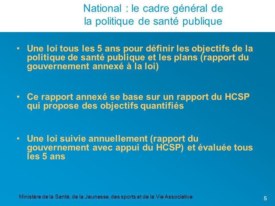 Ministère de la Santé, de la Jeunesse, des sports et de la Vie Associative 5 National : le cadre général de la politique de santé publique Une loi tou