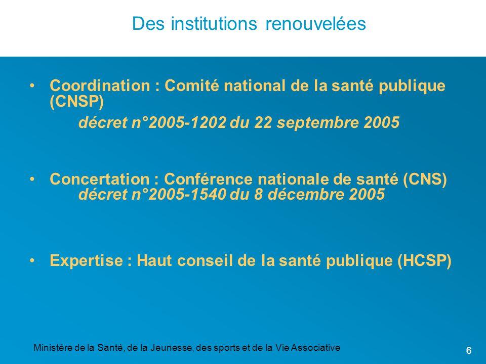 Ministère de la Santé, de la Jeunesse, des sports et de la Vie Associative 6 Des institutions renouvelées Coordination : Comité national de la santé p