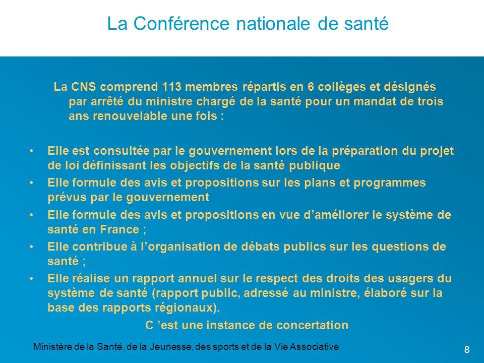 Ministère de la Santé, de la Jeunesse, des sports et de la Vie Associative 8 La Conférence nationale de santé La CNS comprend 113 membres répartis en
