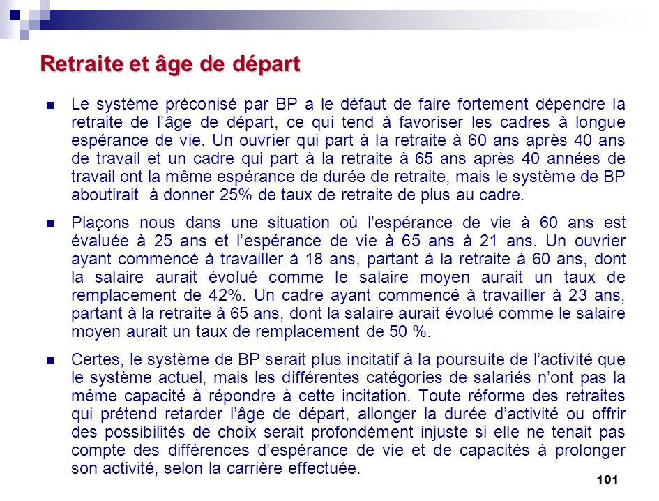 101 Retraite et âge de départ Le système préconisé par BP a le défaut de faire fortement dépendre la retraite de lâge de départ, ce qui tend à favoriser les cadres à longue espérance de vie.