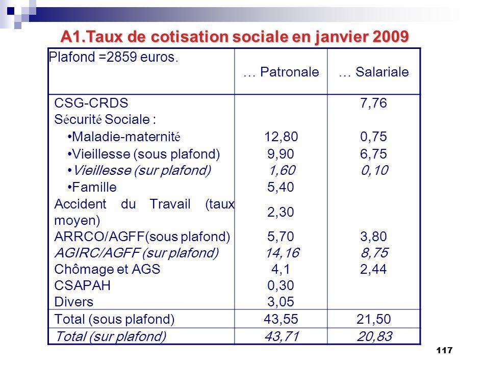 117 A1.Taux de cotisation sociale en janvier 2009 Plafond =2859 euros.