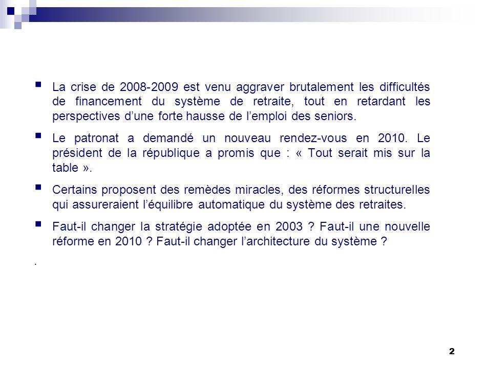 113 Les jeunes et la retraite… La réforme de 2003 na donné aucune garantie aux salariés sur lévolution du taux de remplacement.