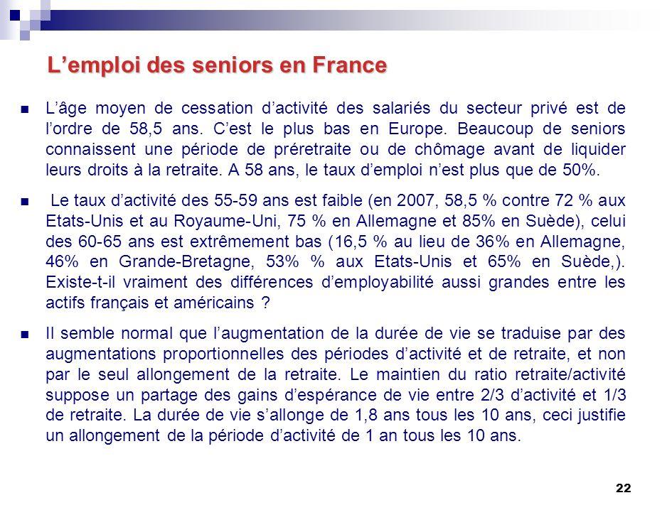 22 Lemploi des seniors en France Lemploi des seniors en France Lâge moyen de cessation dactivité des salariés du secteur privé est de lordre de 58,5 ans.