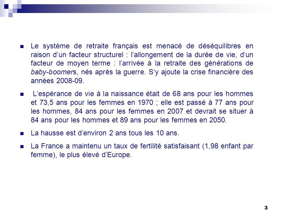 74 Les régimes par points Le système par points est plus souple que le système par annuités.