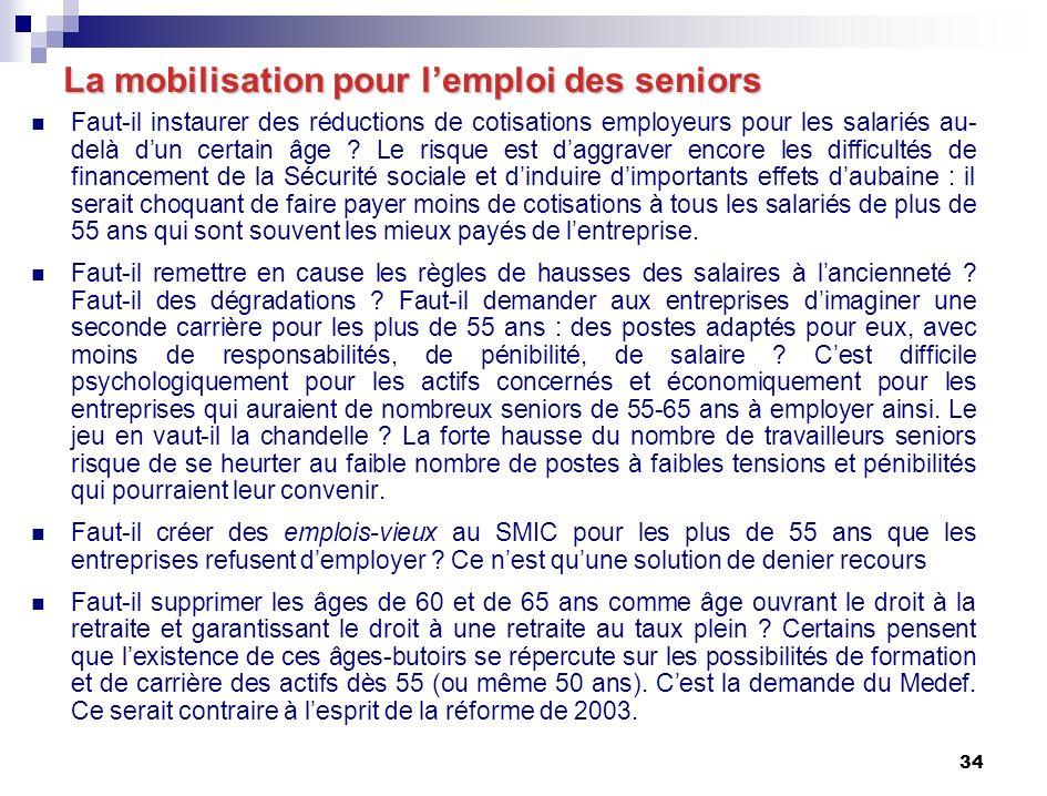 34 La mobilisation pour lemploi des seniors Faut-il instaurer des réductions de cotisations employeurs pour les salariés au- delà dun certain âge .