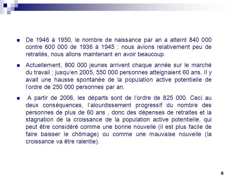 5 5 De 1946 à 1950, le nombre de naissance par an a atteint 840 000 contre 600 000 de 1936 à 1945 : nous avions relativement peu de retraités, nous allons maintenant en avoir beaucoup.