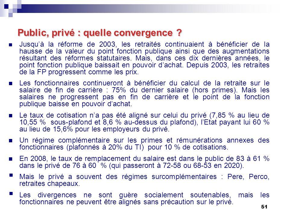 51 Public, privé : quelle convergence .