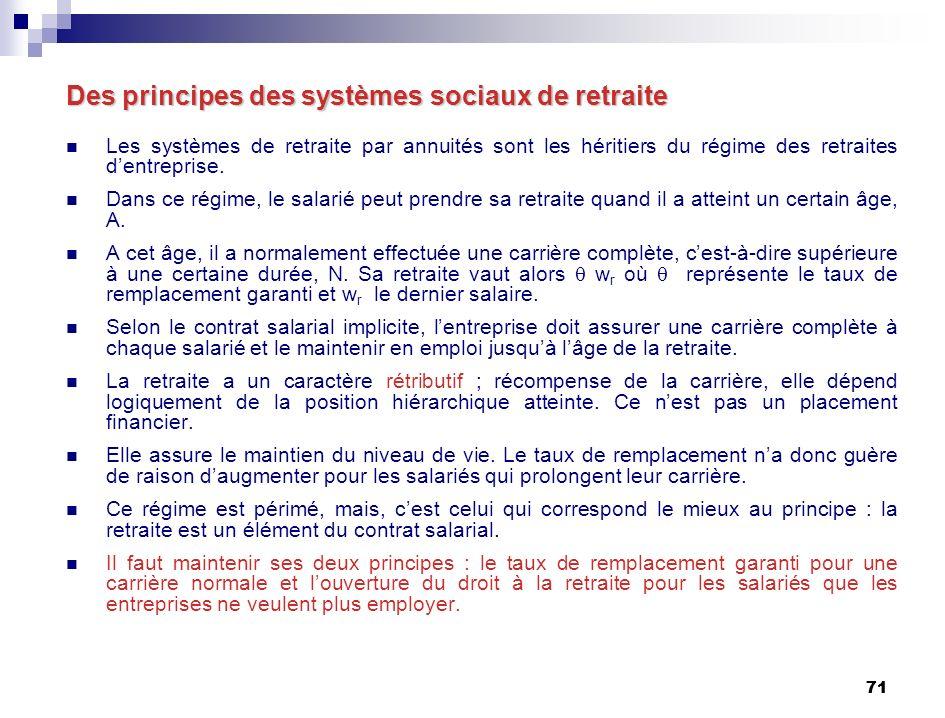 71 Des principes des systèmes sociaux de retraite Les systèmes de retraite par annuités sont les héritiers du régime des retraites dentreprise.