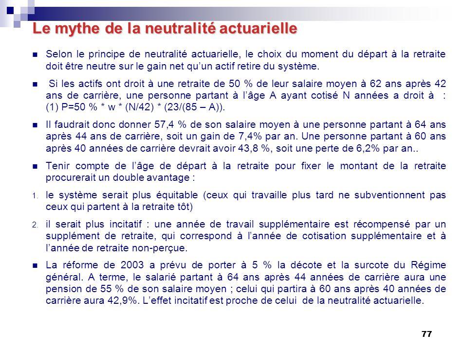 77 Le mythe de la neutralité actuarielle Selon le principe de neutralité actuarielle, le choix du moment du départ à la retraite doit être neutre sur le gain net quun actif retire du système.