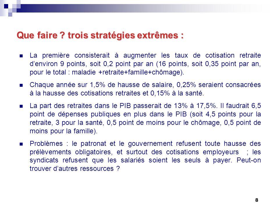 49 Les régimes complémentaires Les régimes complémentaires (Agirc, Arrco) sont gérés par les partenaires sociaux.
