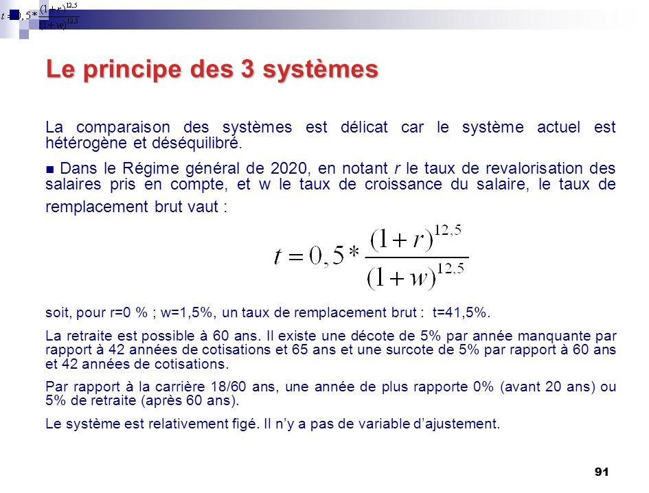 91 Le principe des 3 systèmes La comparaison des systèmes est délicat car le système actuel est hétérogène et déséquilibré.
