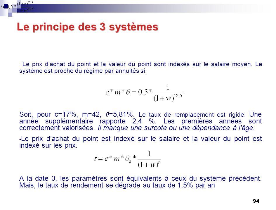 94 Le principe des 3 systèmes - Le prix dachat du point et la valeur du point sont indexés sur le salaire moyen.